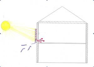 rayonnement-effet-serre